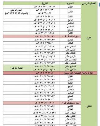 جدول اجازات المدارس 1438 في السعودية مجلة رجيم