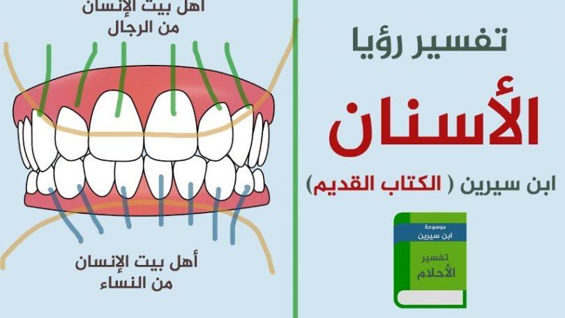 تفسير الاسنان في المنام مجلة رجيم