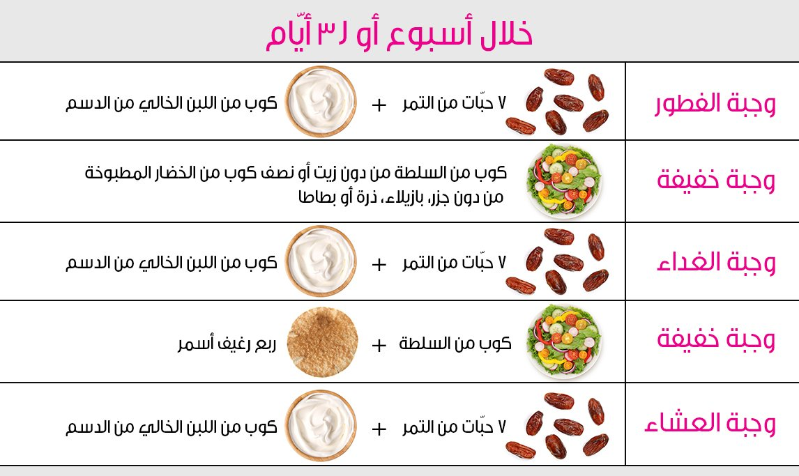 جدول رجيم التمر والماء مجلة رجيم