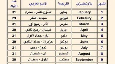 Photo of الاشهر الميلادية بالانجليزي مع جدول الشهور الميلادية بالترتيب