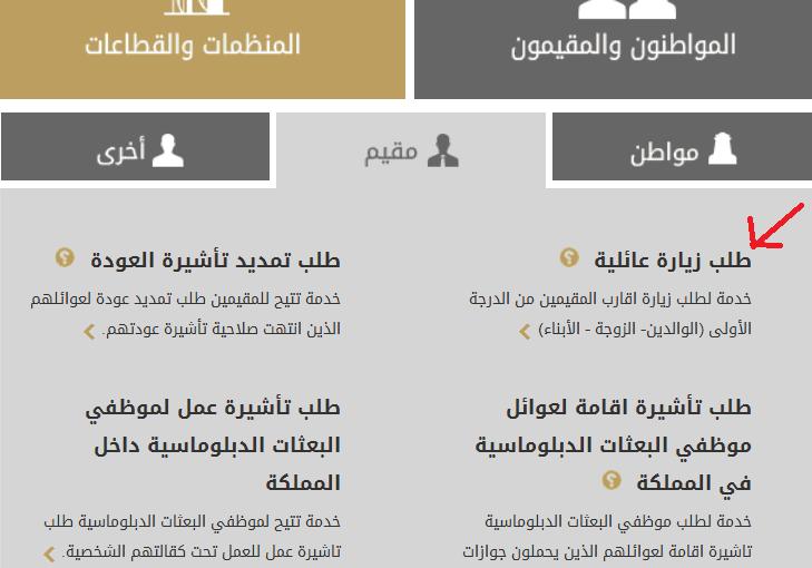 شروط طلب زيارة عائلية من وزارة الخارجية السعودية مجلة رجيم