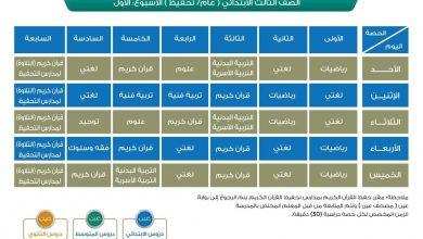 جدول الحصص اليومي للدروس الابتدائي صفوف اولية