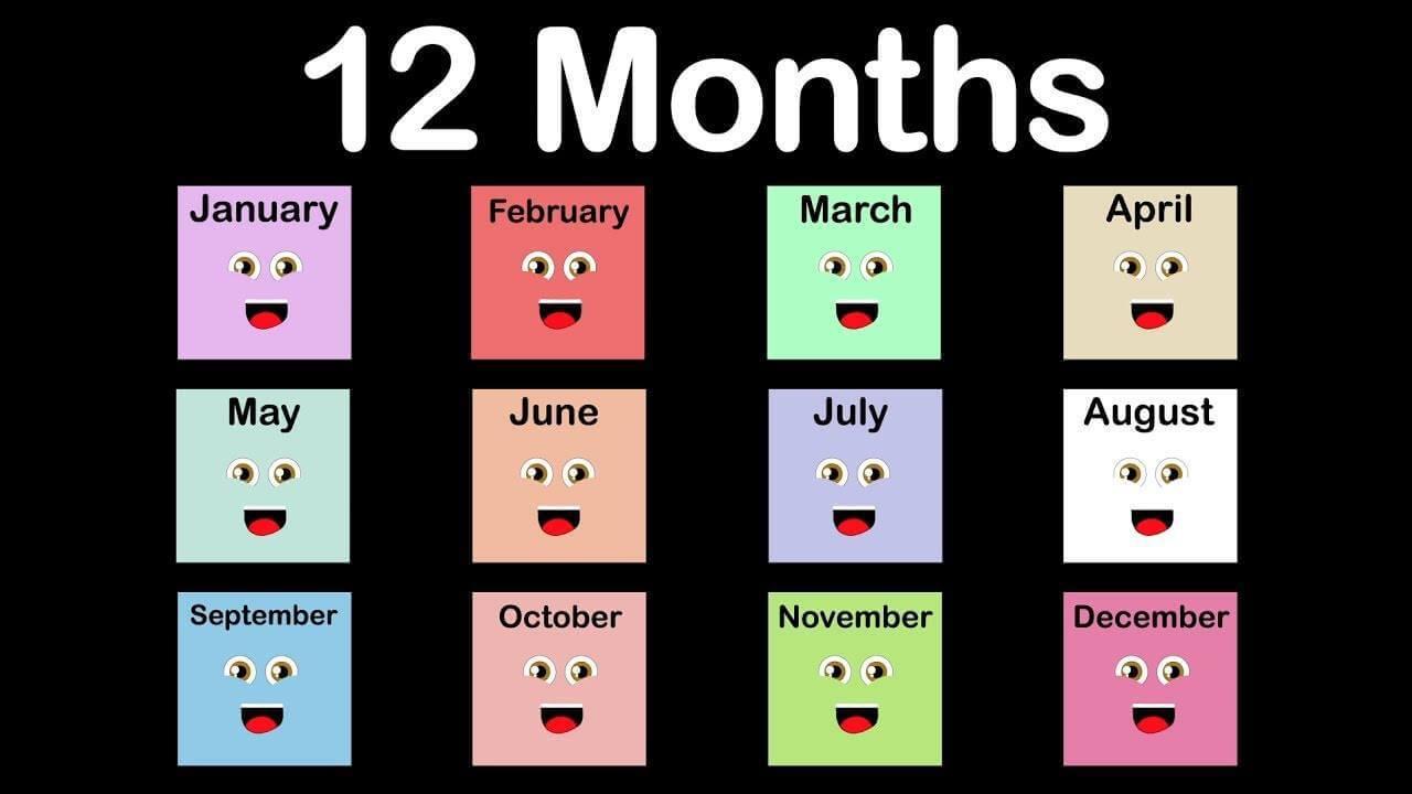 الأشهر الميلادية مرتبة