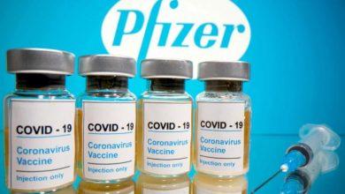 تطعيمات كورونا 2021