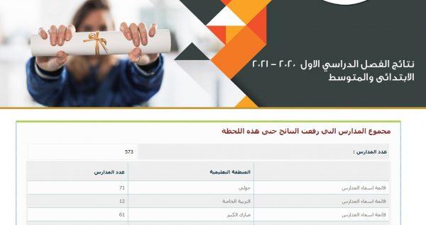 رابط الاستعلام عن نتائج الطلاب برقم الهوية الكويت 2021