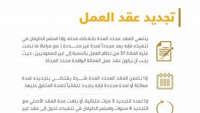 المادة 55 من نظام العمل السعودي