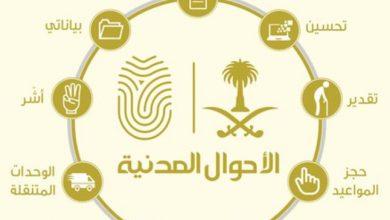 تجديد بطاقة الأحوال المدنية ذاتيا
