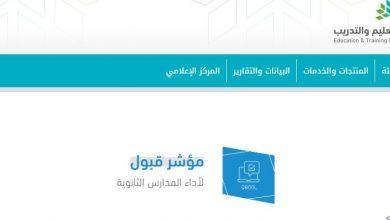 رابط اختبار وتسجيل التحصيلي هيئة تقويم التعليم والتدريب 1442