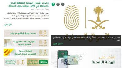 شروط صورة النساء في بطاقة الأحوال المدنية